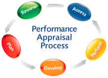 Performance Appraisal-1